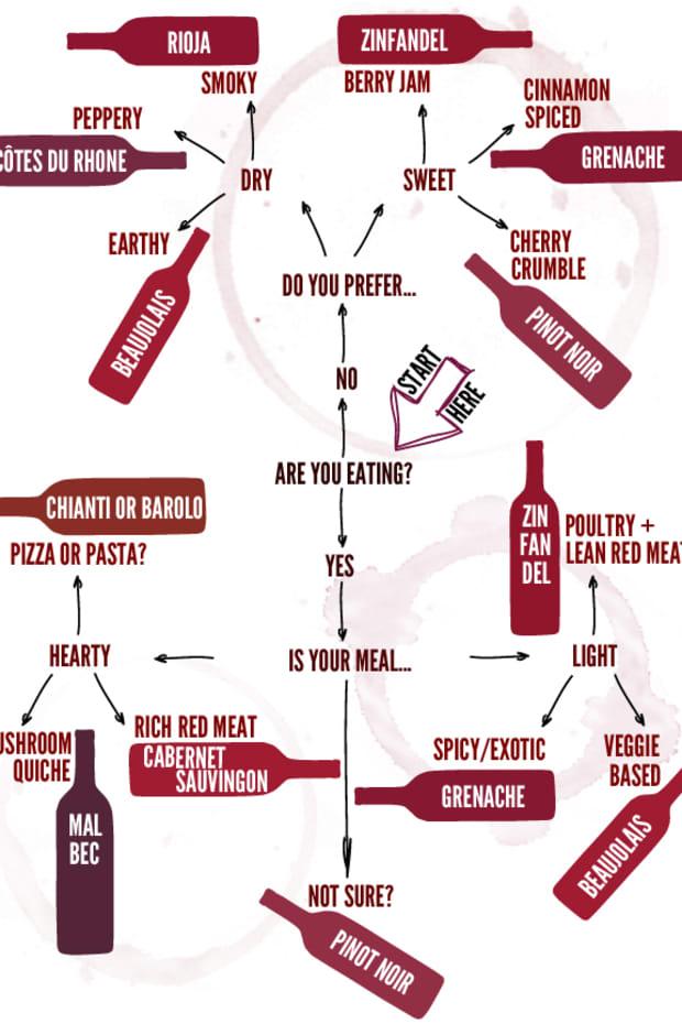 red_wine_inforgraphic3