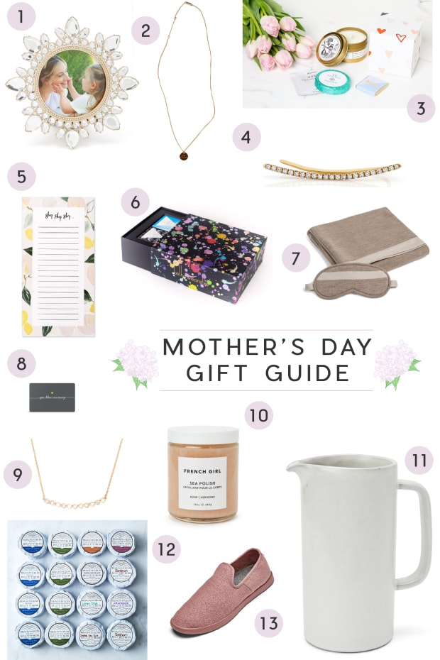 Mothers Day Gift Guide_Promo