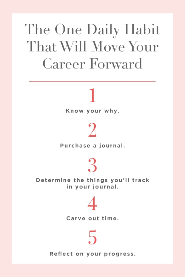 The One Daily Habit That Will Move Your Career Forward_Promo