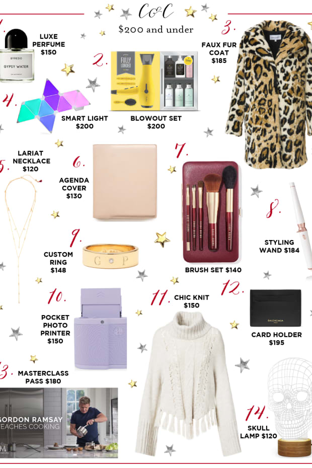 Gift Guide-$200 and Under_4