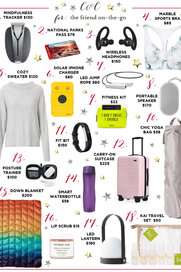 Gift Guide- For Your Friend On-the-Go.ai _4