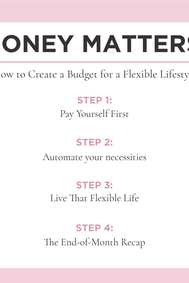 How to Create a Budget for a Flexible Lifestyle_Promo