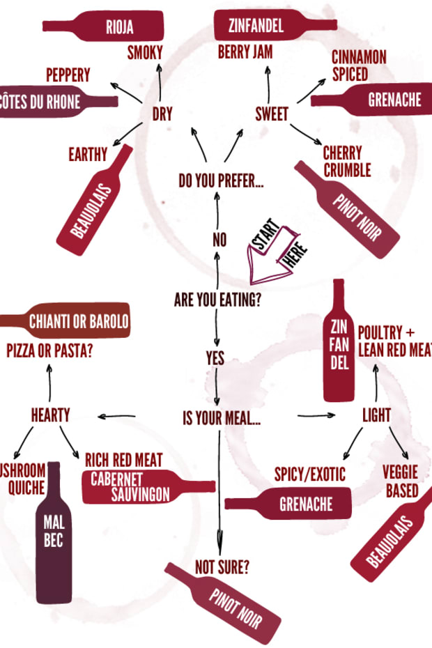 red_wine_inforgraphic3