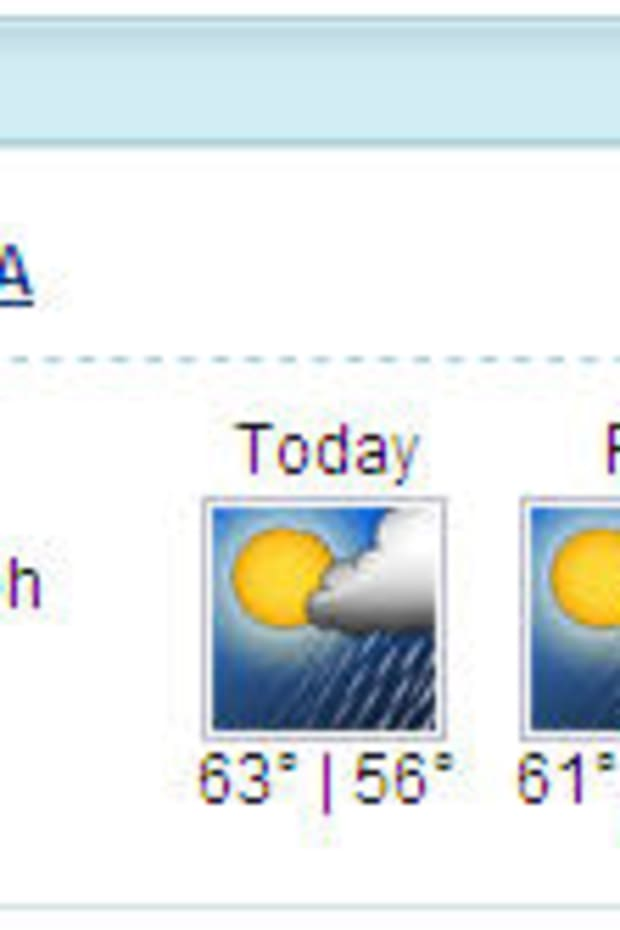 weather%2Bforecast