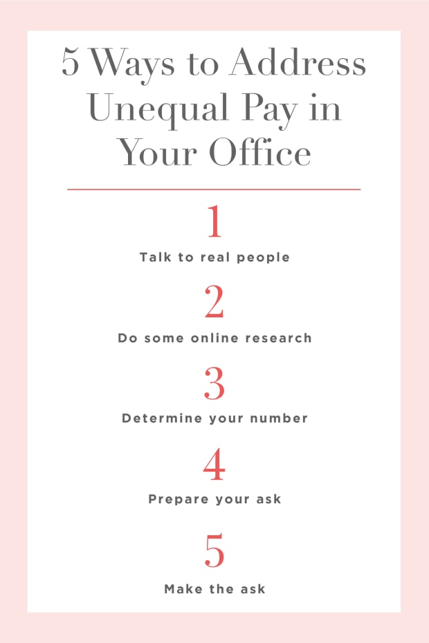 5 Ways to Address Unequal Pay in Your Office_Promo