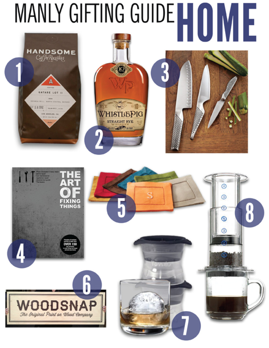 MenGiftGuide_Home