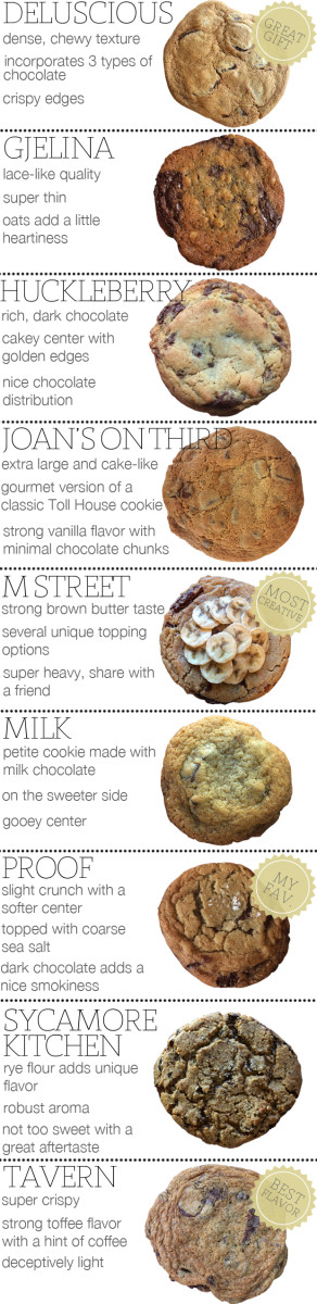 cookies_graphic4