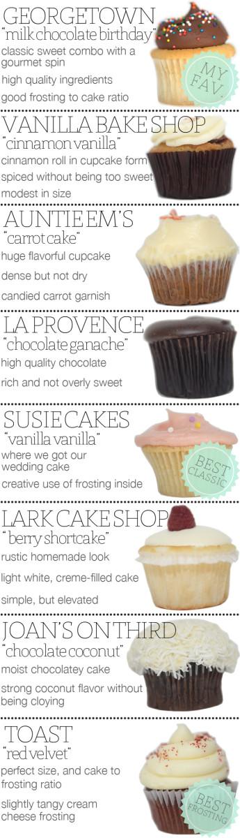 cupcakes1_1
