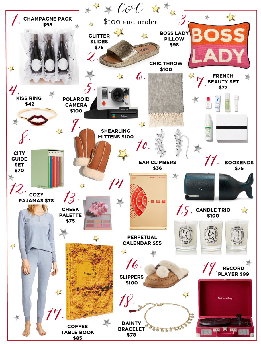 Gift Guide-$100 and Under_4