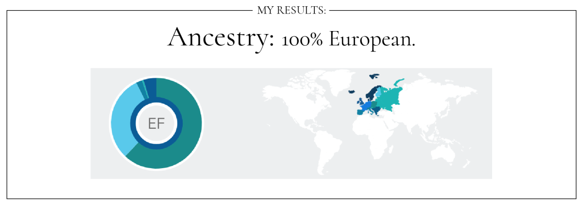 23 and Me Text Slides and Graphs_Ancestry