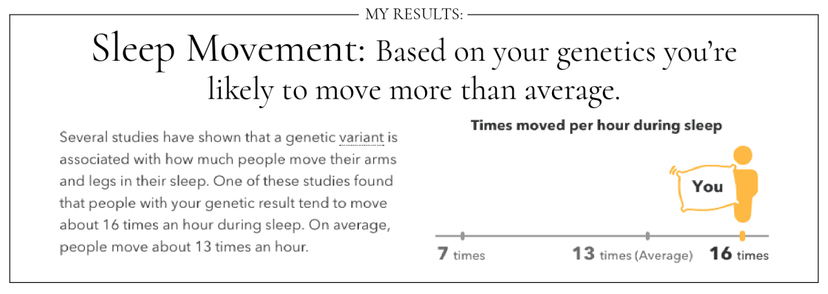 23 and Me Text Slides and Graphs_Sleep movement